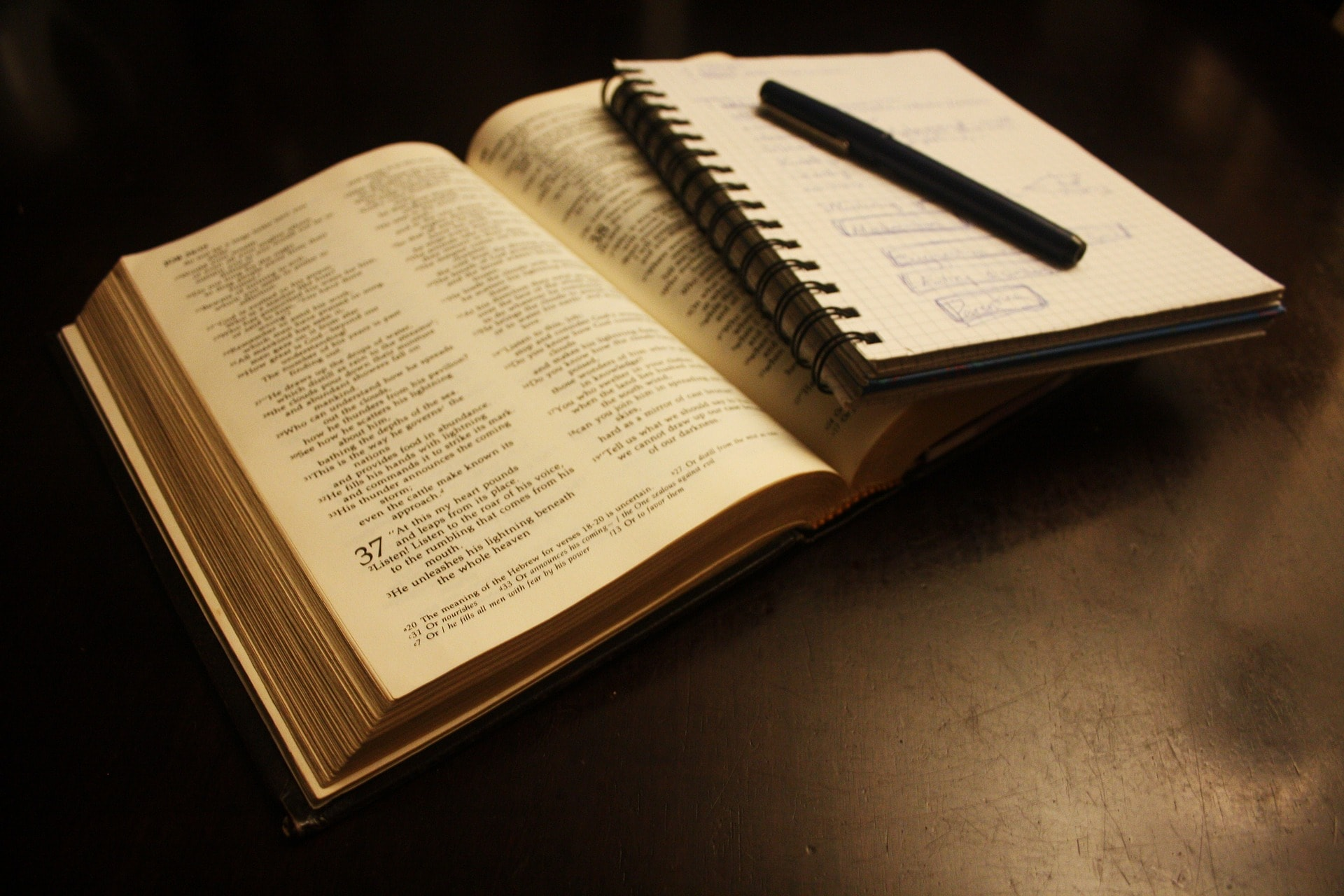 Bible Study Tools Part 2
